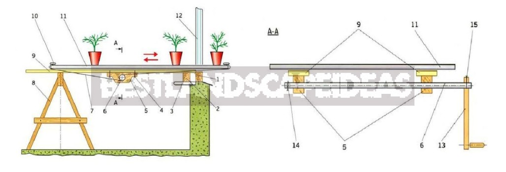 Seedlings Outside The Window: a Device For Hardening